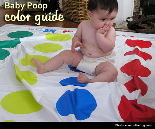 The Scoop On Your Baby'S Poop: A Color Guide | Life'N Stats